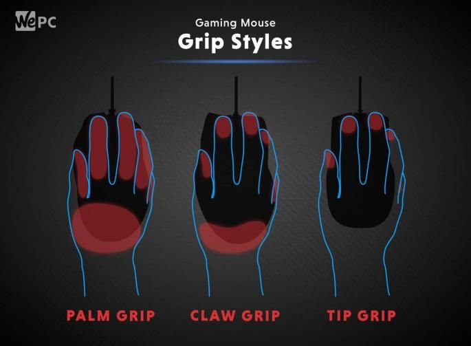 Mouse Grips